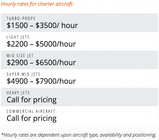 How Are Private Jet Charter Rates Determined  Stratos