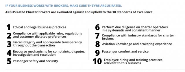 ARGUS Certified Broker