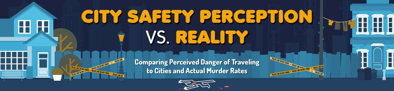City Safety Perception vs. Reality Header