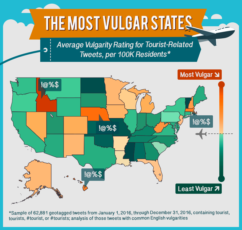 Average Vulgarity Rating for Tourist Related Tweets